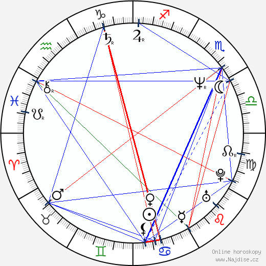 Vince Clarke wikipedie wiki 2018, 2019 horoskop