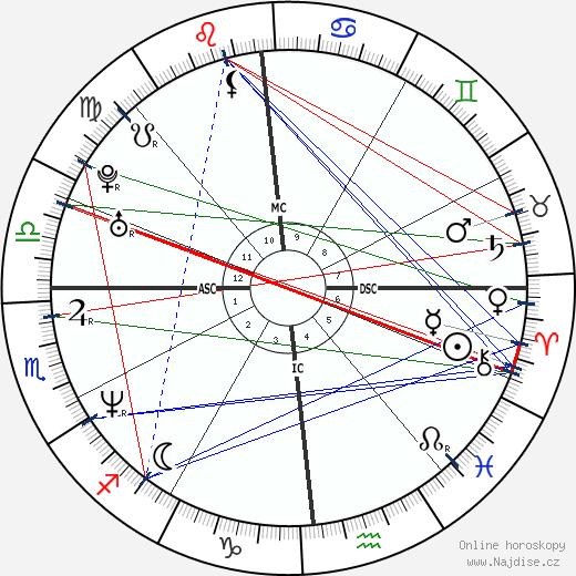 Vince Vaughn wikipedie wiki 2019, 2020 horoskop