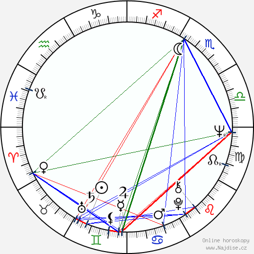 Vincent A. Calarco wikipedie wiki 2019, 2020 horoskop