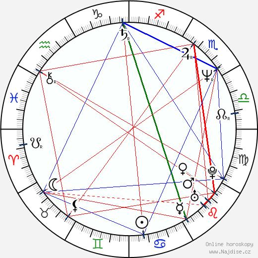 Vincent D'Onofrio wikipedie wiki 2018, 2019 horoskop