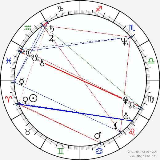 Vincent Gallo wikipedie wiki 2018, 2019 horoskop