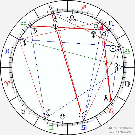 Vincent Martella wikipedie wiki 2017, 2018 horoskop