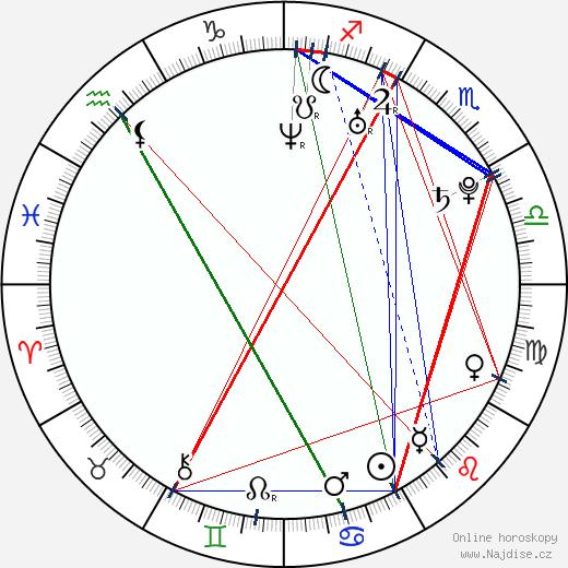 Vinessa Antoine wikipedie wiki 2019, 2020 horoskop