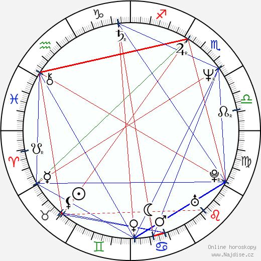 Ving Rhames wikipedie wiki 2019, 2020 horoskop