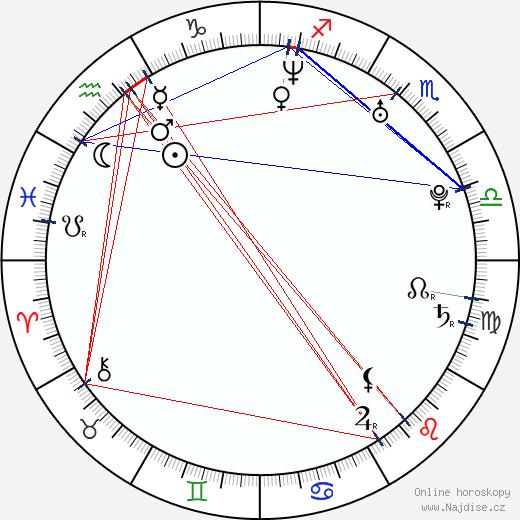 Vinzenz Kiefer wikipedie wiki 2017, 2018 horoskop
