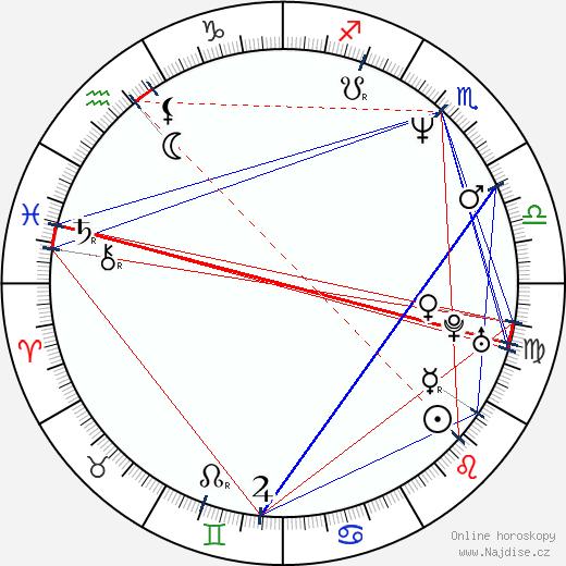 Viola Davis wikipedie wiki 2019, 2020 horoskop