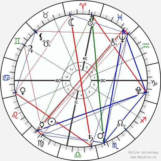 Violet Isabel Strayer wikipedie wiki 2019, 2020 horoskop