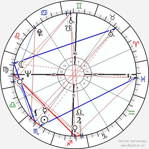 Virna Lisi wikipedie wiki 2017, 2018 horoskop