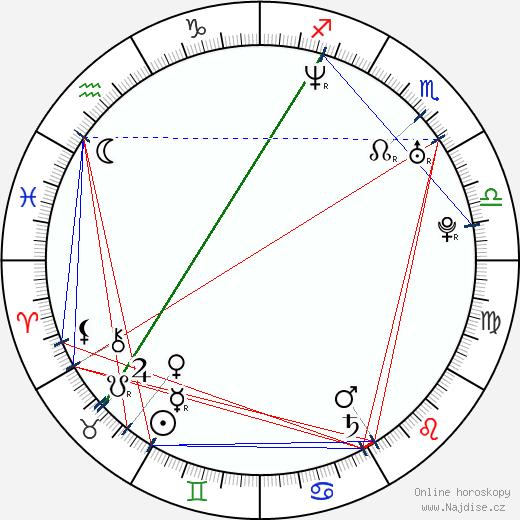 Virpi Kuitunen wikipedie wiki 2018, 2019 horoskop