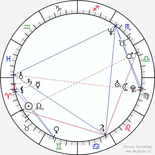 Virpi Suutari wikipedie wiki 2017, 2018 horoskop