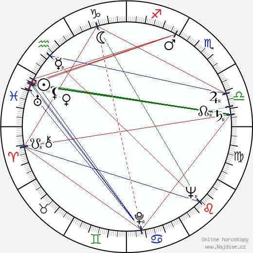 V. G. Jog wikipedie wiki 2018, 2019 horoskop