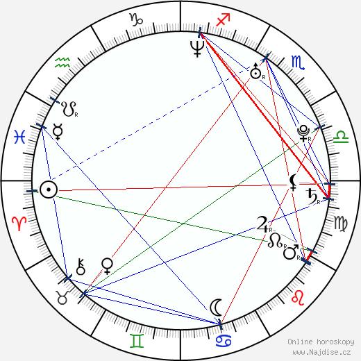 Vít Klusák wikipedie wiki 2020, 2021 horoskop