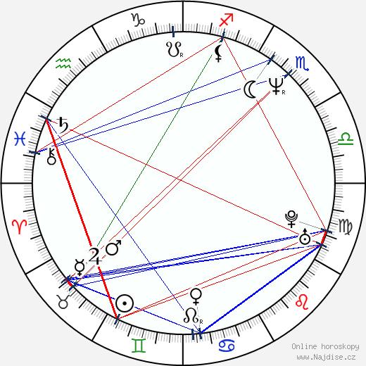 Vitalij Kiščenko wikipedie wiki 2018, 2019 horoskop