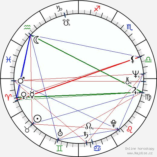 Vítězslav Hádl wikipedie wiki 2019, 2020 horoskop