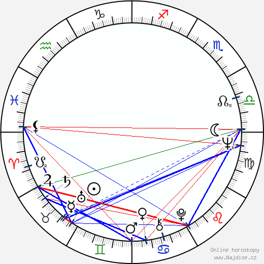 Vítězslav Jirsák wikipedie wiki 2020, 2021 horoskop