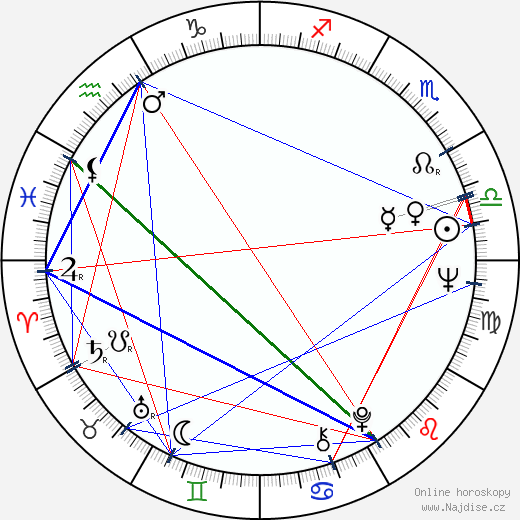 Vivi Bach wikipedie wiki 2017, 2018 horoskop