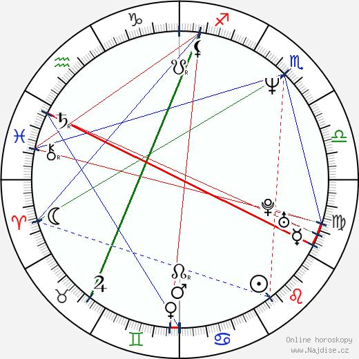 Vivica A. Fox wikipedie wiki 2019, 2020 horoskop
