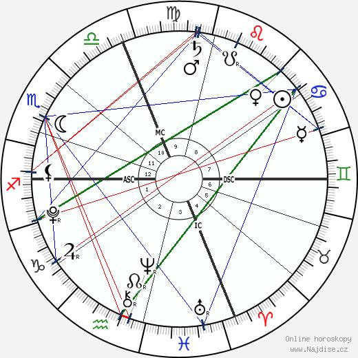 Vivienne Marcheline Jolie-Pitt wikipedie wiki 2017, 2018 horoskop