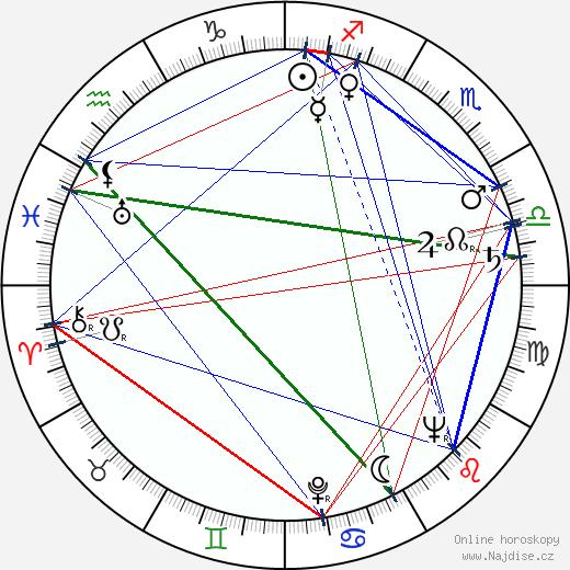 Vjačeslav Šumskij wikipedie wiki 2020, 2021 horoskop