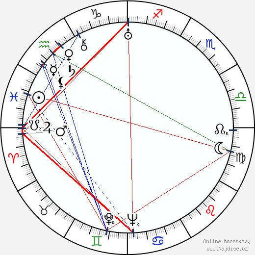 Vladimír Borský wikipedie wiki 2020, 2021 horoskop