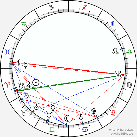 Vladimir Cosma wikipedie wiki 2018, 2019 horoskop