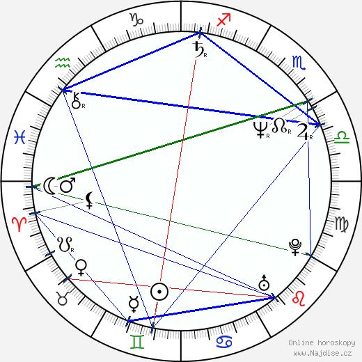 Vladimír Dlouhý wikipedie wiki 2019, 2020 horoskop