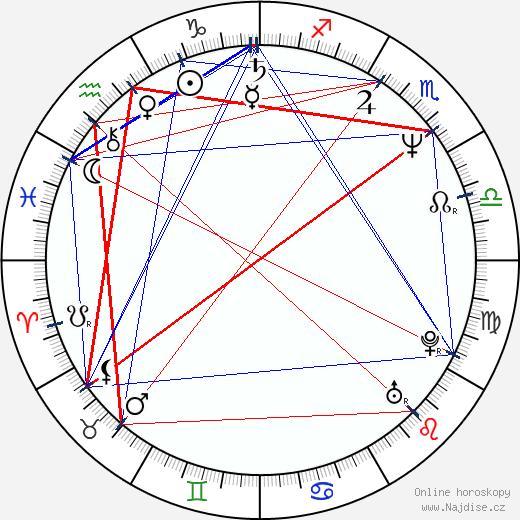 Vladimir Jaščenko wikipedie wiki 2018, 2019 horoskop