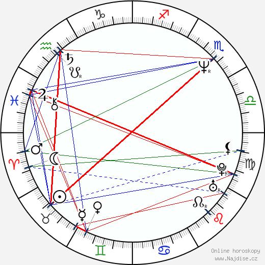 Vladimír Javorský wikipedie wiki 2017, 2018 horoskop