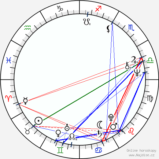 Vladimír Just wikipedie wiki 2020, 2021 horoskop