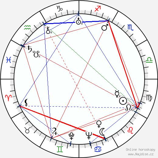 Vladimír Klemens wikipedie wiki 2017, 2018 horoskop