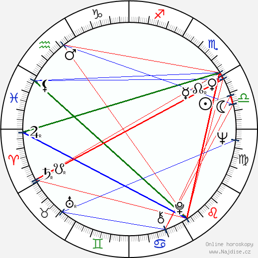 Vladimír Körner wikipedie wiki 2018, 2019 horoskop