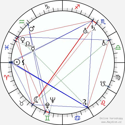 Vladimír Pospíšil-Born wikipedie wiki 2020, 2021 horoskop