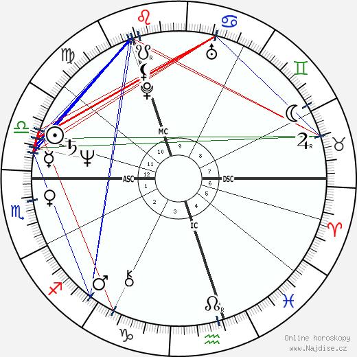 Vladimir Putin wikipedie wiki 2017, 2018 horoskop