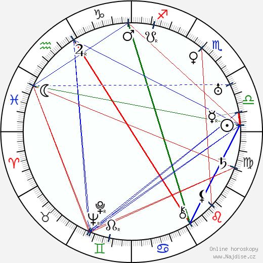 Vladimír Slavínský wikipedie wiki 2019, 2020 horoskop