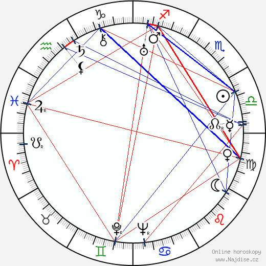Vladimír Šmeral wikipedie wiki 2018, 2019 horoskop