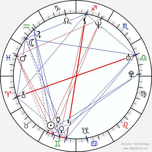 Vladimír Šmicer wikipedie wiki 2019, 2020 horoskop