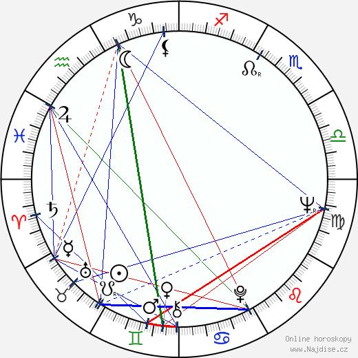 Vladimír Strnisko wikipedie wiki 2019, 2020 horoskop