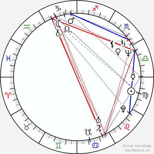Vladimír T. Gottwald wikipedie wiki 2019, 2020 horoskop