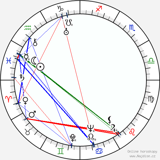 Vladimir Vajnštok wikipedie wiki 2018, 2019 horoskop