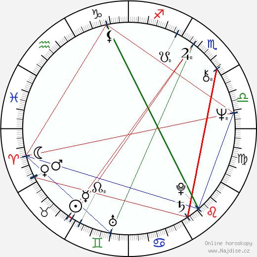 Vladimír Vůjtek st. wikipedie wiki 2019, 2020 horoskop