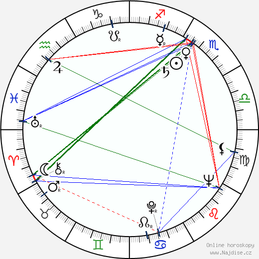 Vlasta Chramostová wikipedie wiki 2019, 2020 horoskop