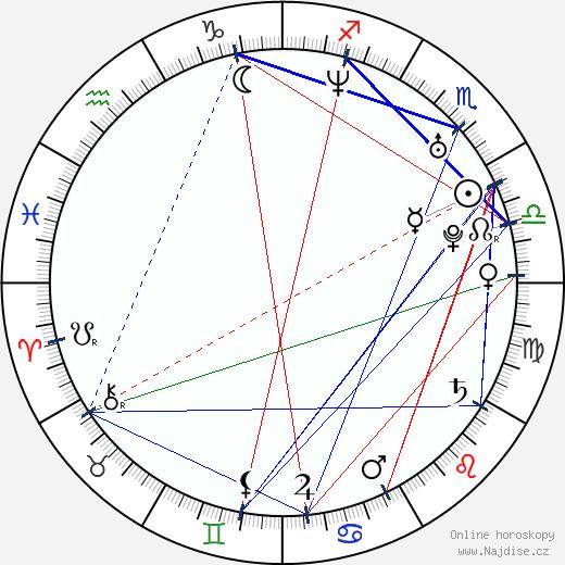 Vlasta Horváth wikipedie wiki 2019, 2020 horoskop