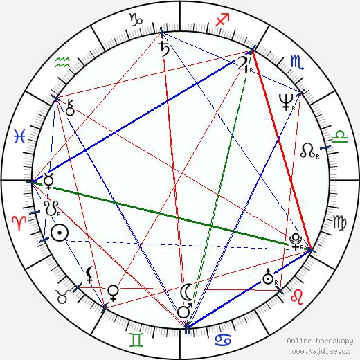 Vlasta Redl wikipedie wiki 2018, 2019 horoskop