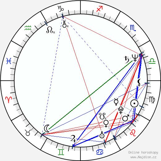 Vlasta Špicnerová wikipedie wiki 2020, 2021 horoskop