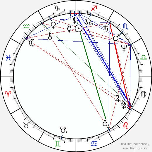 Vlastimil Šimůnek wikipedie wiki 2020, 2021 horoskop