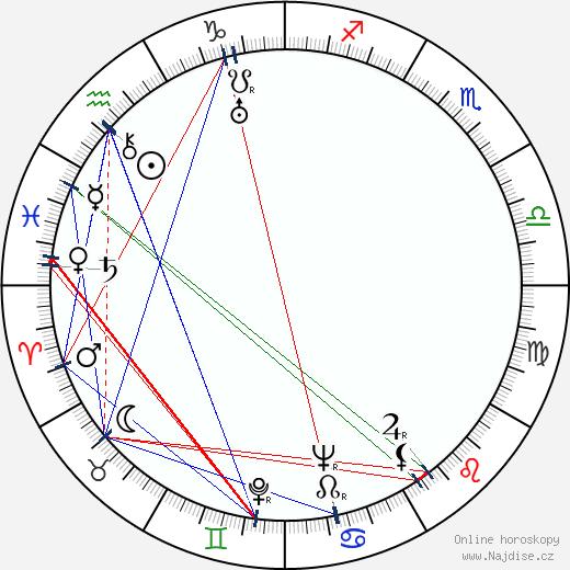 Vlastimila Vlková wikipedie wiki 2020, 2021 horoskop
