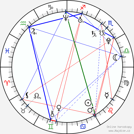 Vojtěch Dyk wikipedie wiki 2019, 2020 horoskop