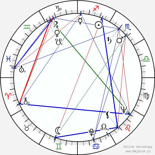 Vojtěch Jasný wikipedie wiki 2020, 2021 horoskop
