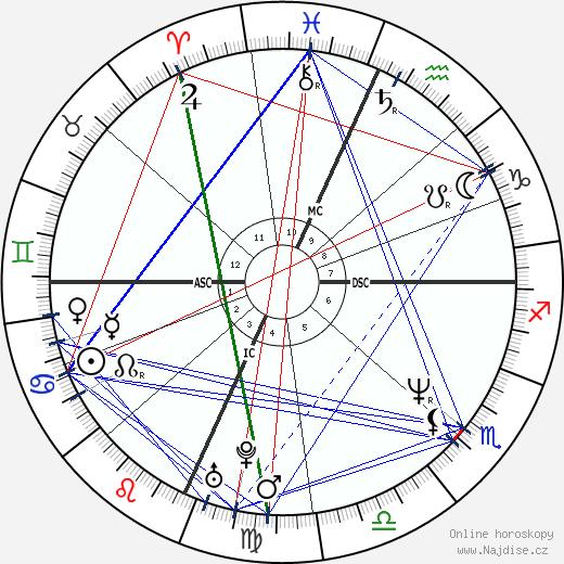 Vonda Shepard wikipedie wiki 2018, 2019 horoskop