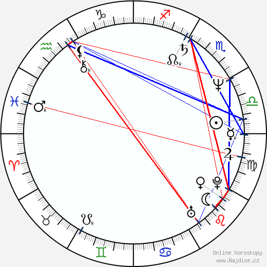 Vondie Curtis-Hall wikipedie wiki 2019, 2020 horoskop